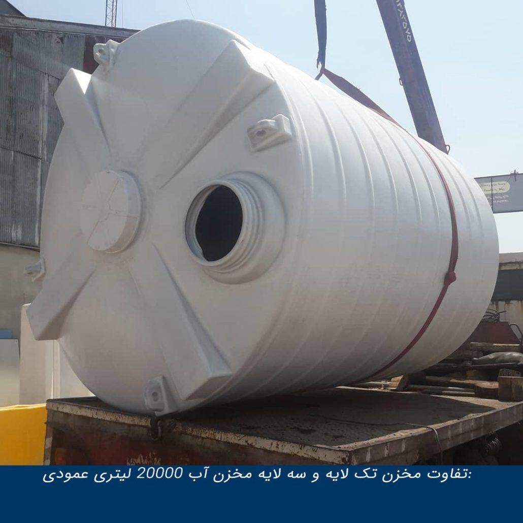 مخزن تک لایه و سه لایهمخزن آب 20000 لیتری عمودی 1030x1030 - مخزن آب ۲۰۰۰۰ لیتری عمودی پلی اتیلن